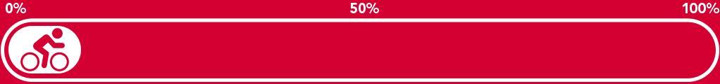 Progress: 0%