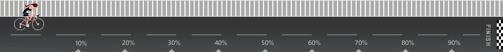 3 percent of goal achieved.