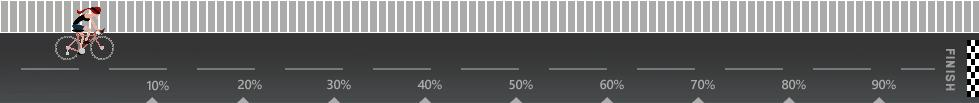 6 percent of goal achieved.